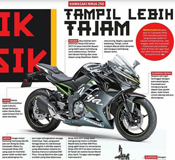 All New Ninja 250 MPLUS