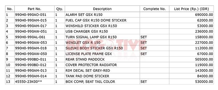 Harga Aksesoris resmi Suzuki GSX-R150