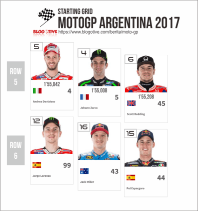 Starting Grid MotoGP Argentina 2017 row 5-6