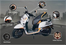 Aksesoris All New Scoopy