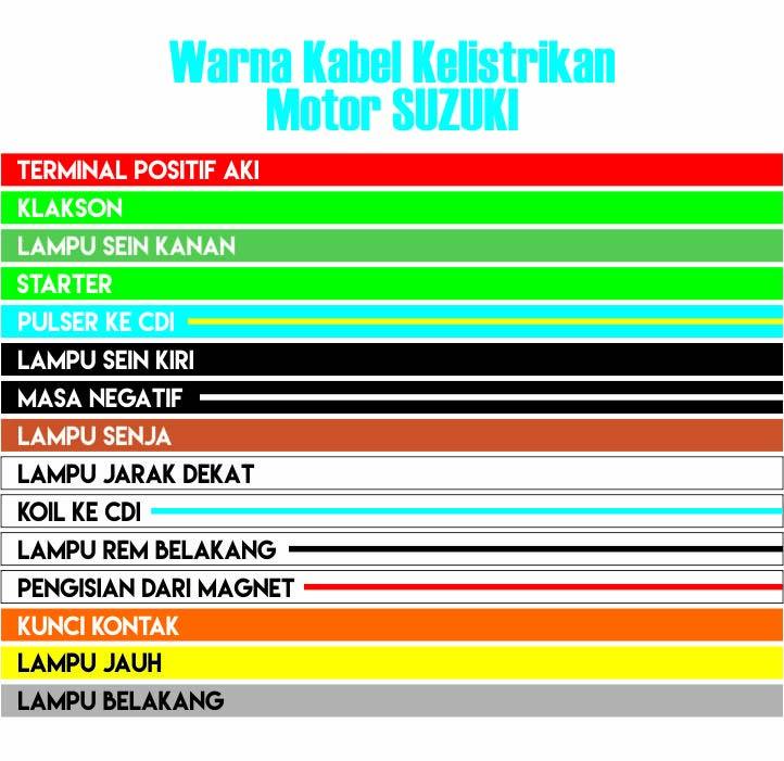 Warna Kabel Kelistrikan Motor Suzuki
