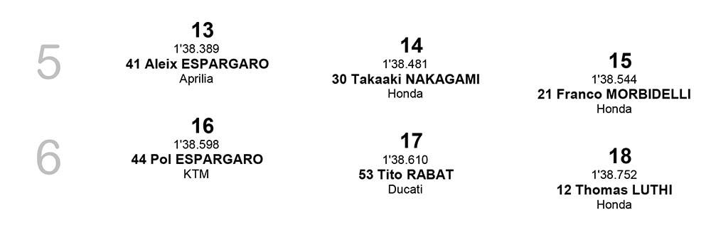 Posisi Start MotoGP Spanyol row 5-6