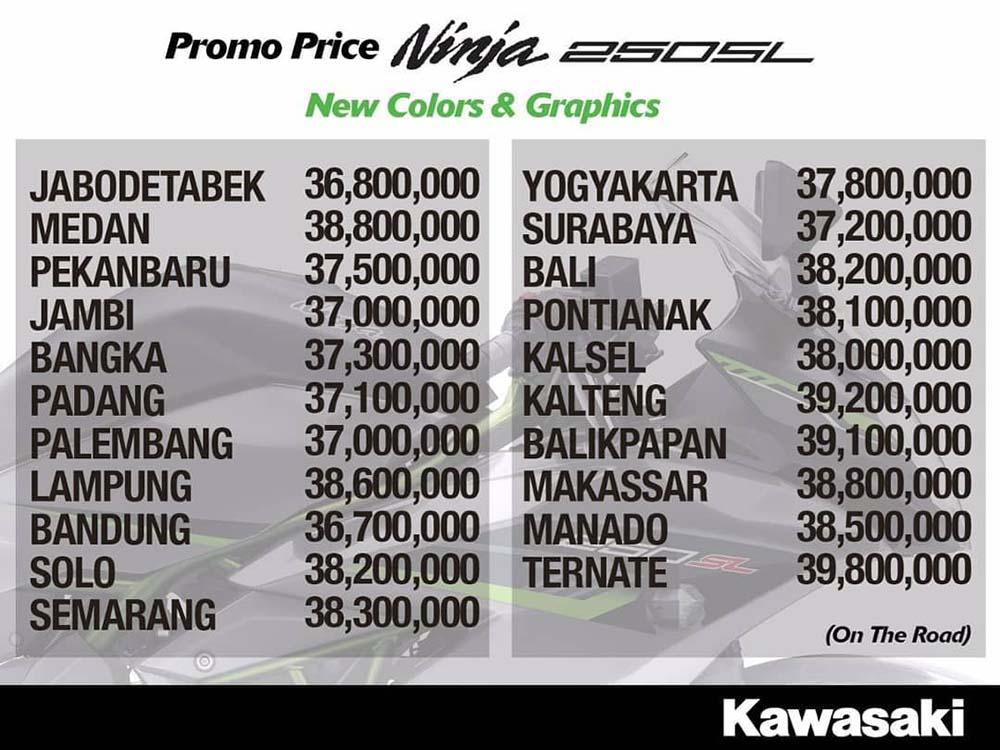 Promo Ninja 250SL seharga motor 150cc