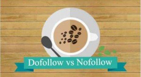 Dofollow & Nofollow BackLinks Off Page Seo Factor