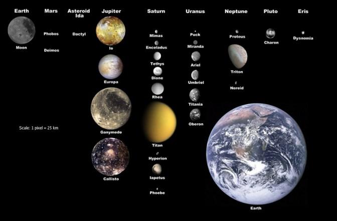 Questa immagine ha l'attributo alt vuoto; il nome del file è moons_summary_big800.jpg