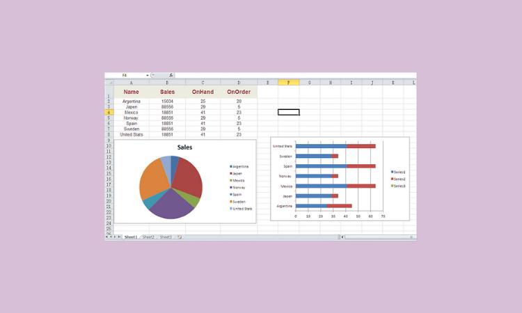 Membuat Grafik di Excel