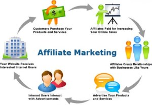 Affiliate+Marketing