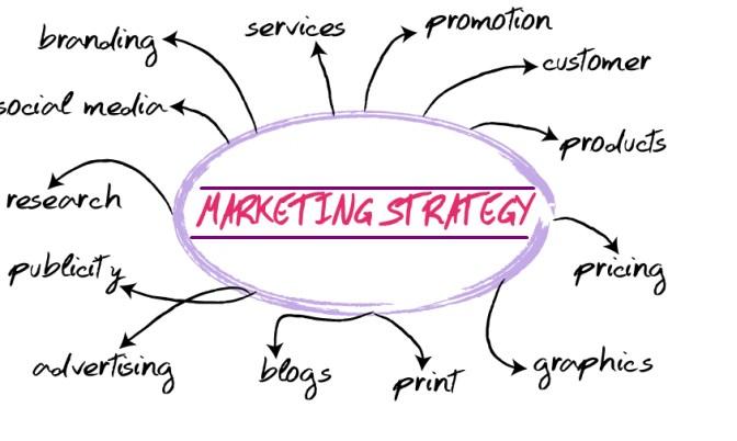 Develop a Marketing Starategy