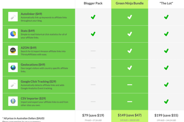 thirstyaffiliate-pricing-table
