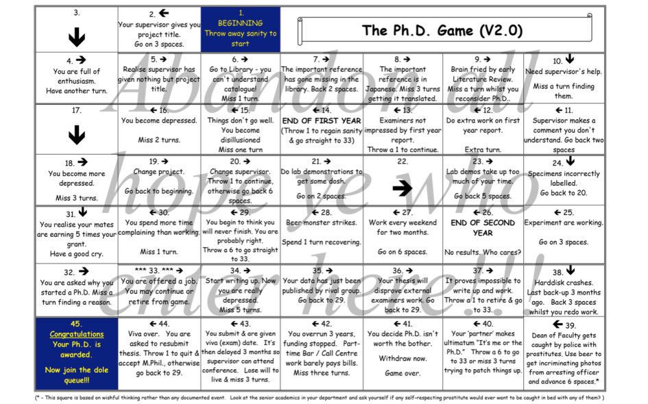 The PhD Game