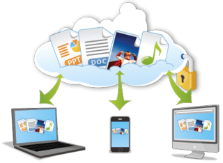 Free Cloud Services for Online Backup