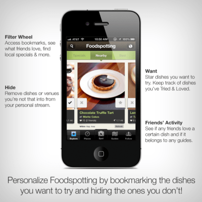 Foodspotting android