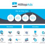 HillTopAds
