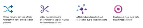 Affchain - Decentralised CPA Network on Blockchain