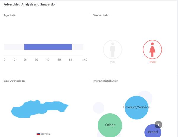 idvert-analyse-audience-information