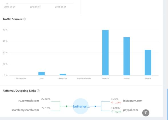 idvert-data-review