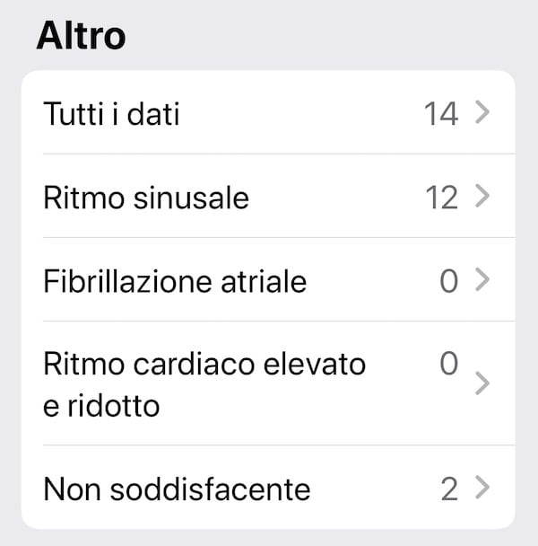 Classificazioni App ECG 1.0 Apple Watch