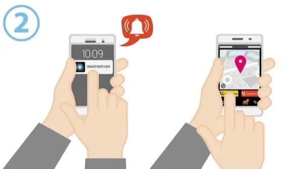Ricezione di Allarme da SmartWatcher su SmartPhone.optimized