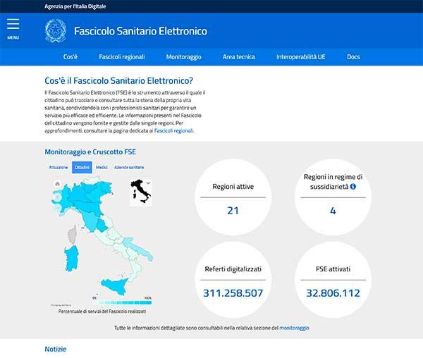 fascicolo sanitario elettronico Digital Compliance