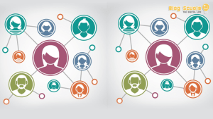 Social Media negli Anni: Come le Prime Immagini venivano Condivise Online