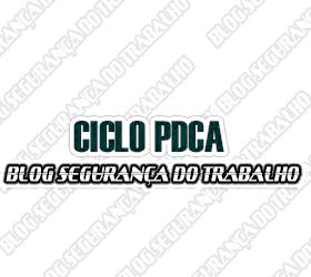 Ciclo PDCA na Segurança do Trabalho