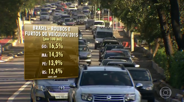 Roubodecarros