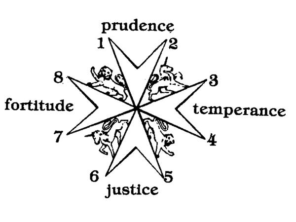 Introduction To The Seven Liberal Arts: The Code Of The