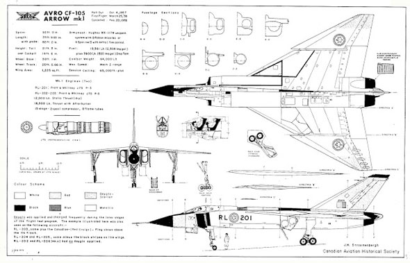 That time Toronto went supersonic with the Avro Arrow