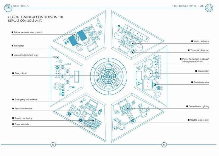 Introducing the TARDIS Type 40 Instruction Manual - Blogtor Who