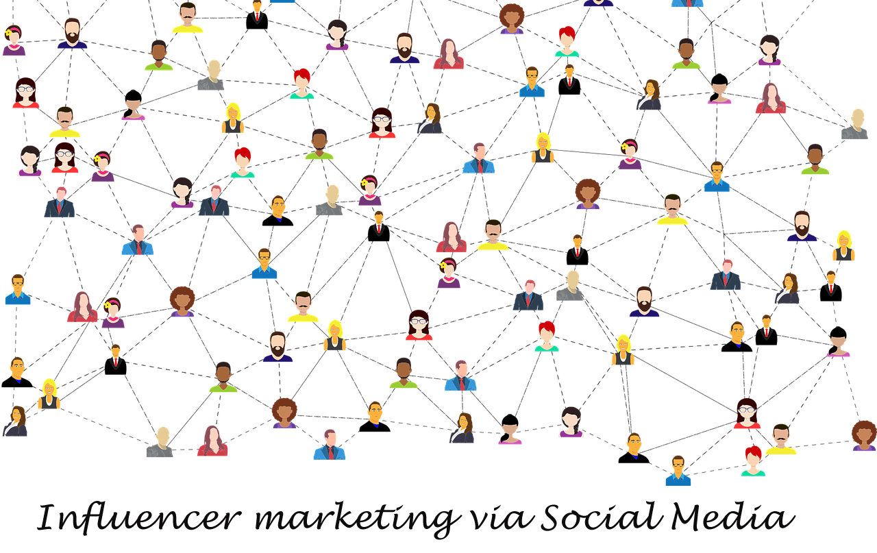 Influencer marketing via Social Media