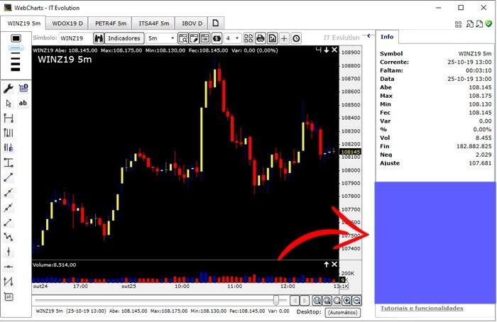 simulador day trade baixar