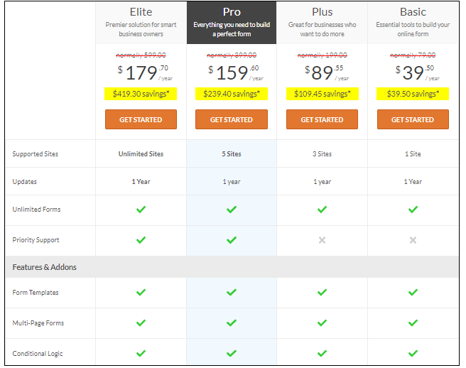 WPForms-Pricing-and-Plans-one-of-the-5-reasons-WPFroms-is-the-best-form-builder