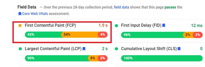 Google Core Web Vitals Audit Report