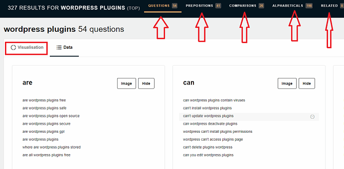 Method 7 Using Answerthepublic to Get Content for Your Blog