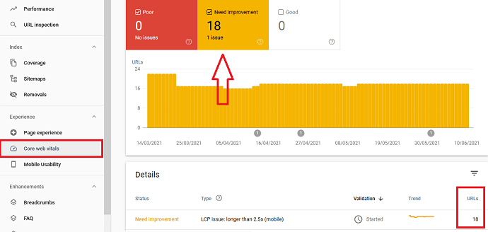 Find web pages which has unused css using search console core web vitals report