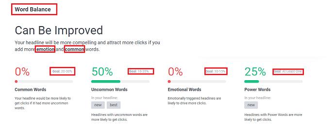 MonsterInsights headline analyzer - word balance report