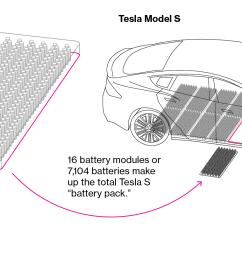 tesla s battery pack [ 1667 x 810 Pixel ]