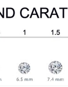 Round diamond carat weight chart also unique engagement rings for women by blooming rh bloomingbeautyring