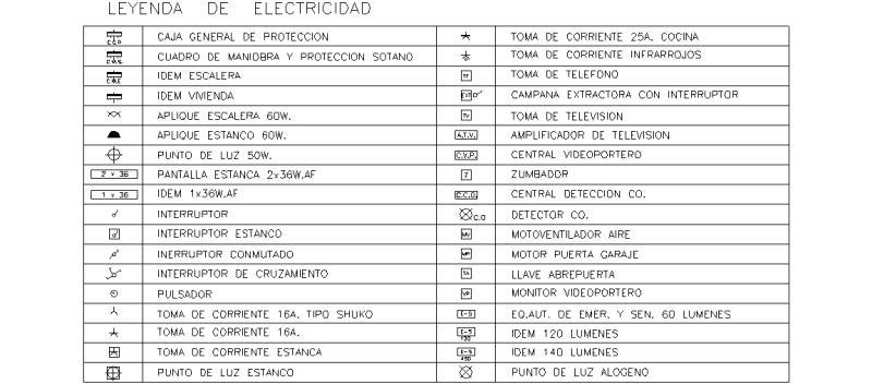 Bloques AutoCAD Gratis  Cuadros y leyendas de