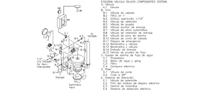 Bloques AutoCAD Gratis de Esquema axonométrico de válvula