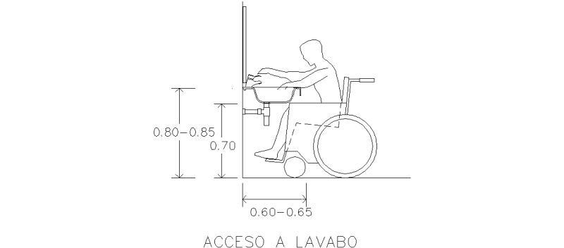Bloques AutoCAD Gratis de Alzado lateral de acceso a