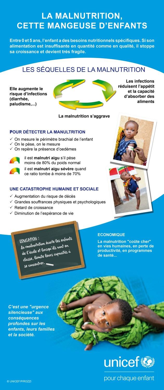 Totem – UNICEF