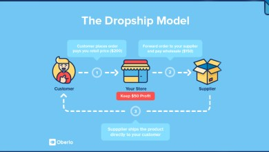 Photo of Make money online with drop shipping support