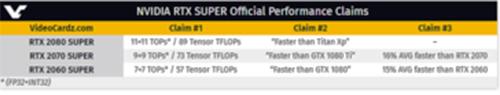 NVIDIA RTX 20 Super Performance Claims In The Reviewers Guide