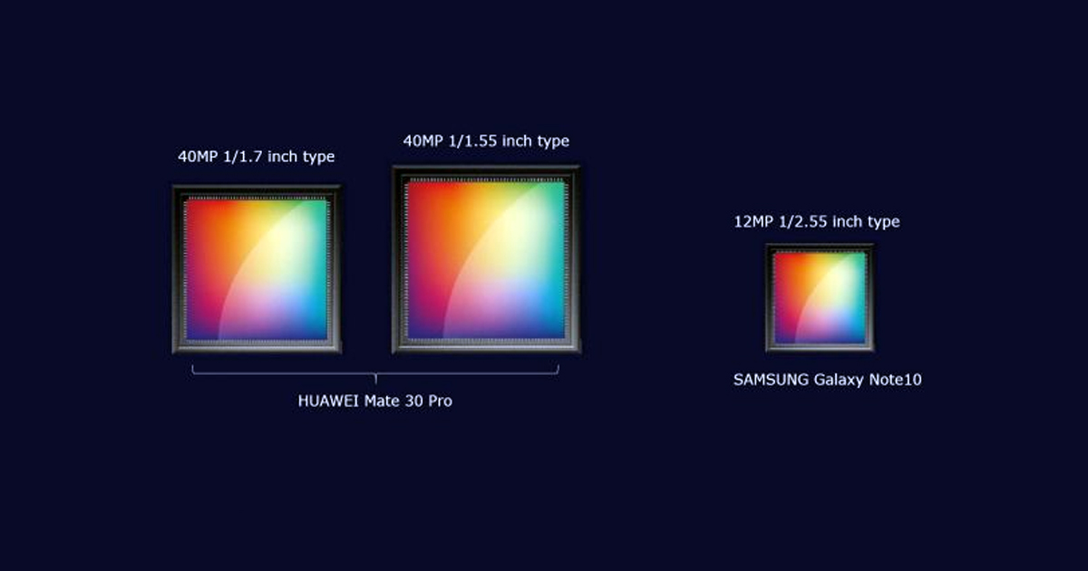 If You Care About Photos You Should Skip The Galaxy Note 10