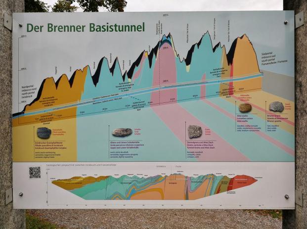Schematischer Aufbau des Gesteinsschicten am neuen Brenner Basistunnel