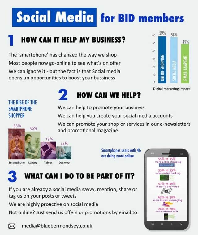 Blue-Bermondsey-The-Blue-Social-media-flyer-for-member