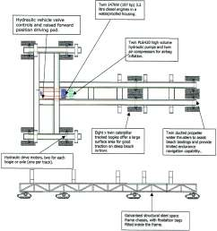 diagram of the frame of a powered amphibious launch trailer [ 1299 x 1398 Pixel ]