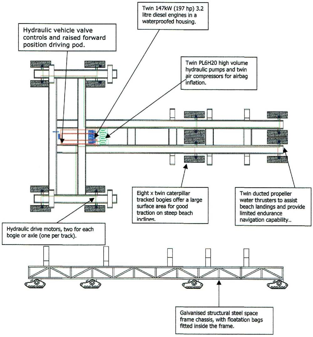 medium resolution of diagram of the frame of a powered amphibious launch trailer