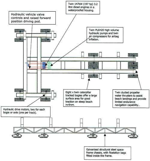small resolution of diagram of the frame of a powered amphibious launch trailer